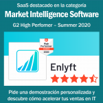 Enlyft reconocido como Marketing Intelligence Software